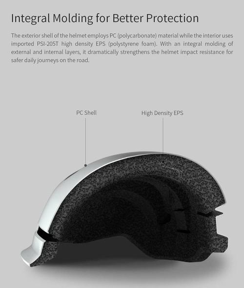 Xiaomi Smart4u SH50 Bicycle Smart Flash Helmet Automatic Light Perception Warning Light Long Battery Life IPX4 Waterproof Size L - White