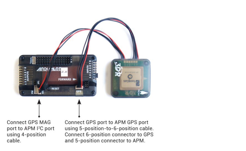 Wire Cable Set For MiniAPM Mini APM V3.1 Flight Controller