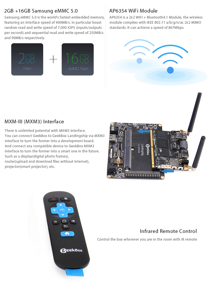 GeekBox Open Source Cross TV BOX with MXMIII Android 5.1& Ubuntu Dual Boot 4K RK3368 Octa Core 2G/16G 802.11AC WIFI 1000M LAN BT4.1 HDMI2.0 OTG