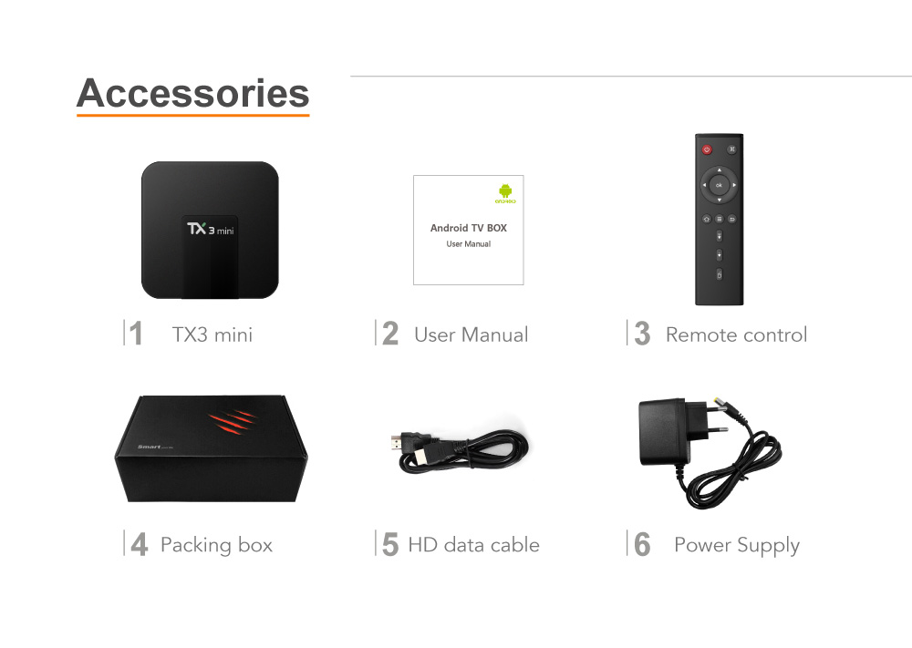 [Italy Stock]TANIX TX3 MINI Android 7.1 KODI 17.3 Amlogic S905W 4K TV Box 2GB/16GB WIFI LAN HDMI CEC