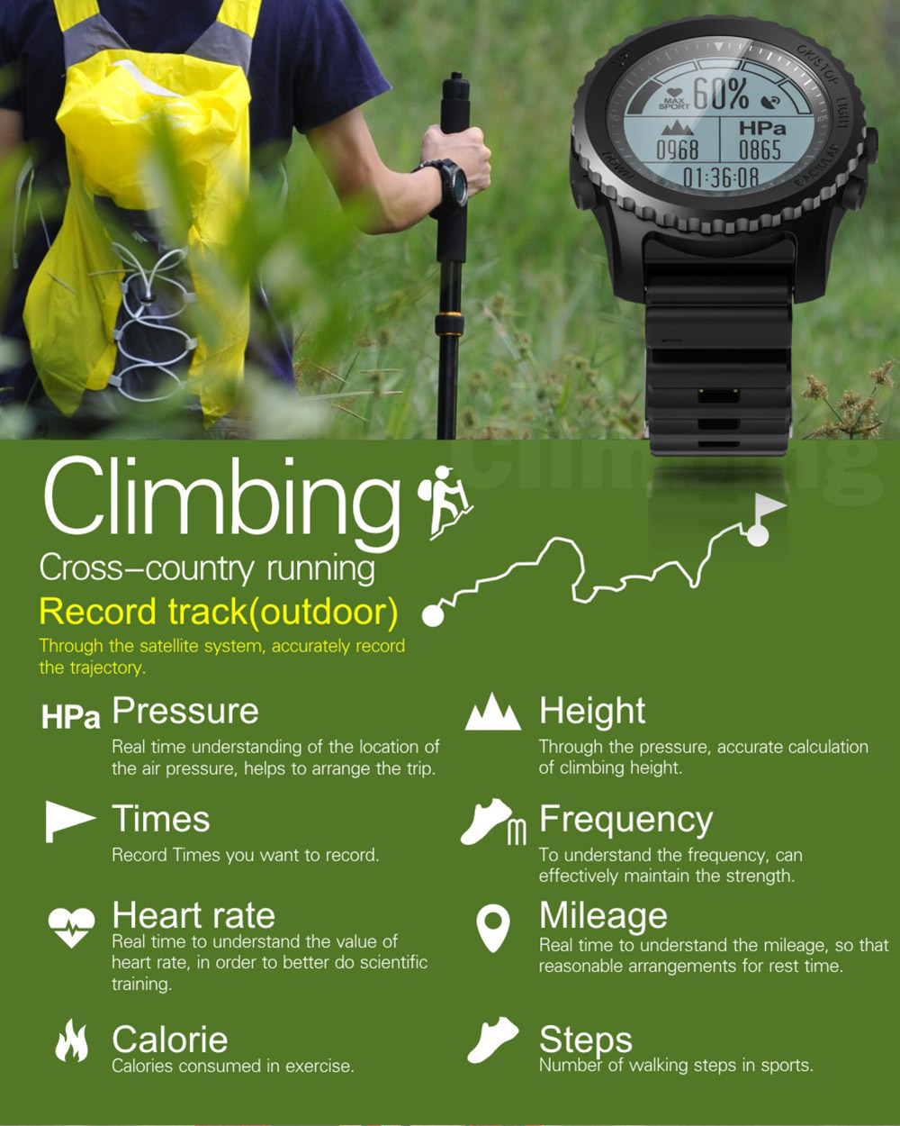 Makibes G07 IP68 Water Resistant Smart Sport Watch GPS Nordic4.0 IOS8 Android4.3 GPS Fitness - Gray