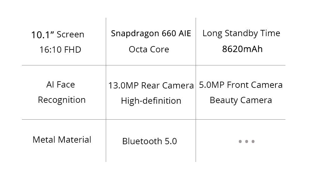 Xiaomi Mi Pad 4 Plus WiFi + 4G LTE 10.1 pulgadas 1920 * 1200 16:10 Pantalla FHD Qualcomm Snapdragon 660 AIE 4GB + 64GB 13MP Cámara trasera 8620mAh MIUI 9 - Negro