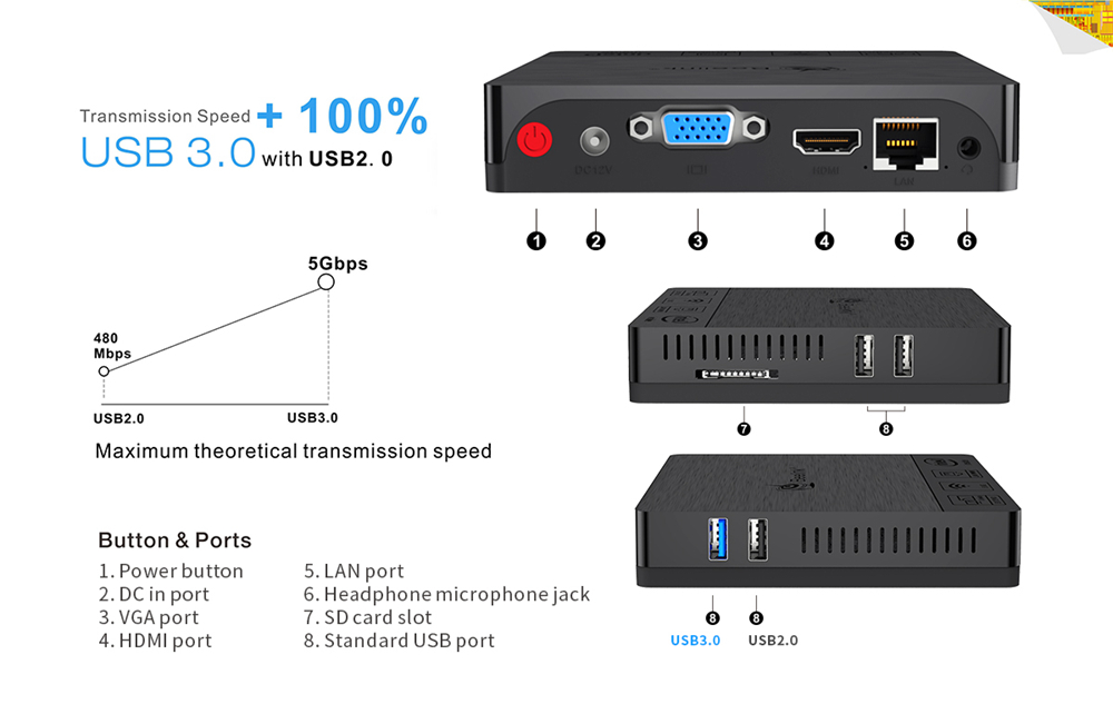 Beelink BT3 PRO II Intel Atom X5-Z8350 4GB/64GB Mini PC 2.4G/5.8G WIFI Gigabit LAN USB3.0 HDMI VGA