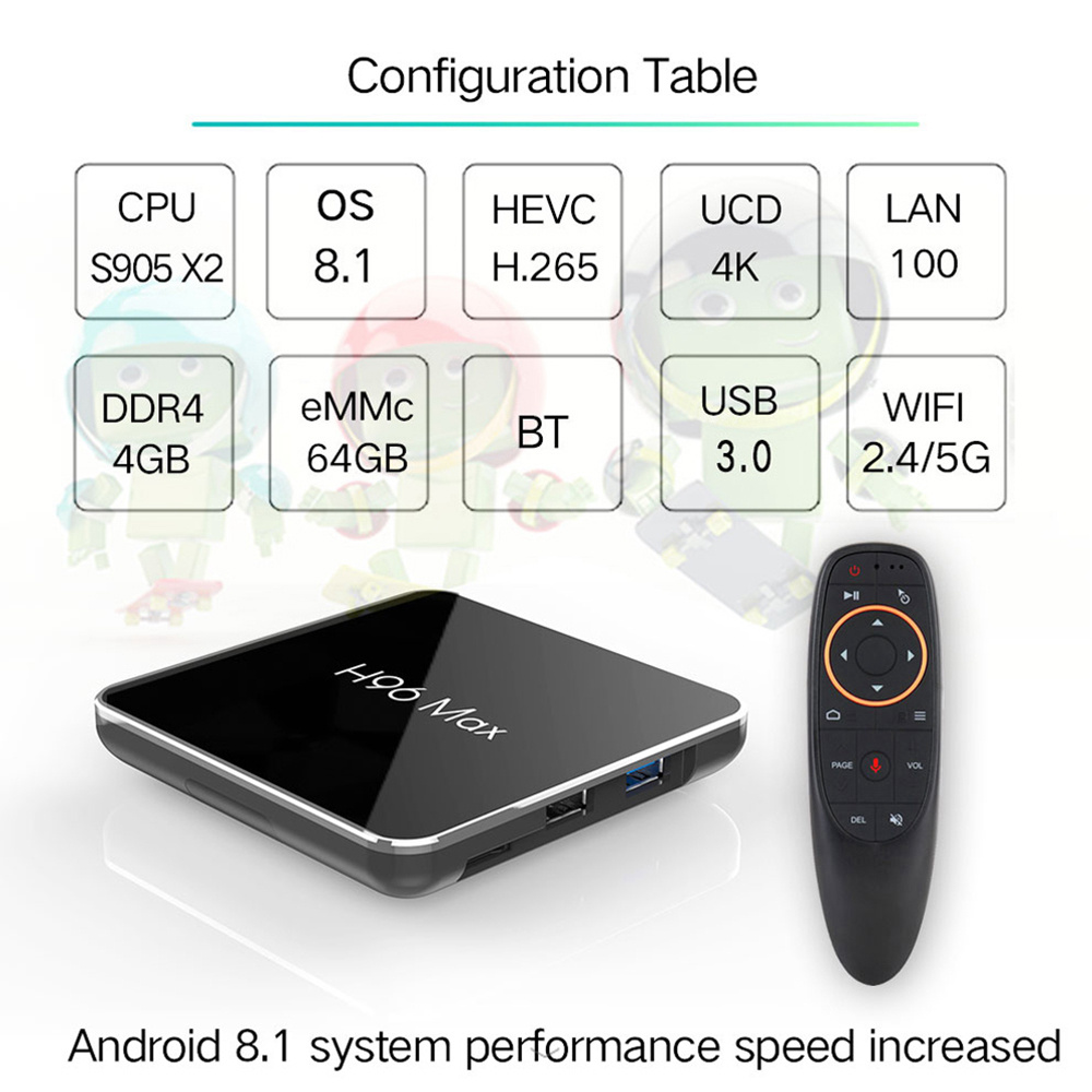 H96 MAX X2 Amlogic S905X2  Android 8.1 4GB DDR4 64GB eMMC TV Box with Voice Remote Dual Band WiFi LAN Bluetooth USB3.0 HDMI