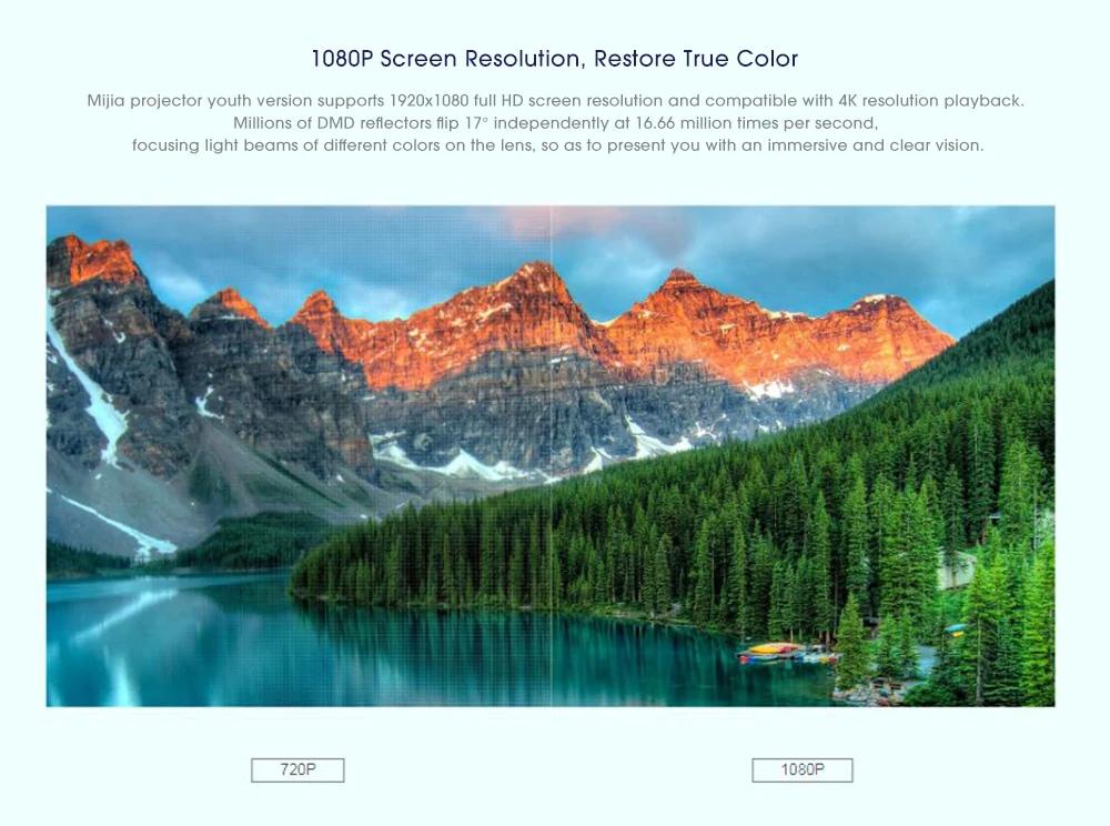 Xiaomi Mijia MJJGTYDS02FM DLP Projector - White