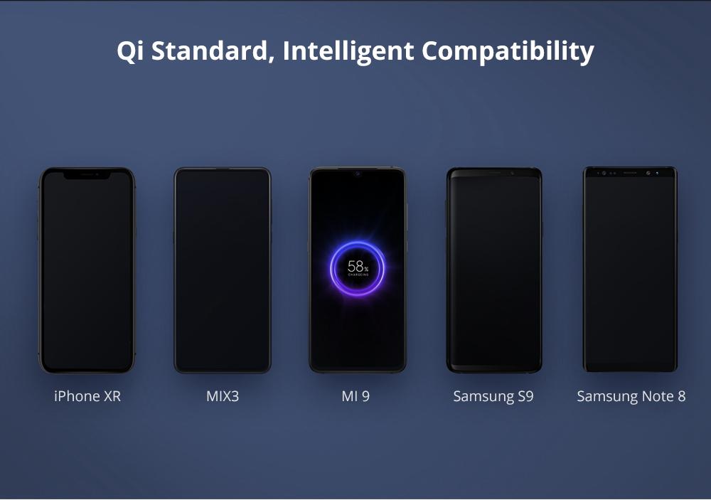 Xiaomi 10000mAh Wireless Power Bank Support 10W Wireless Fast Charging - Black