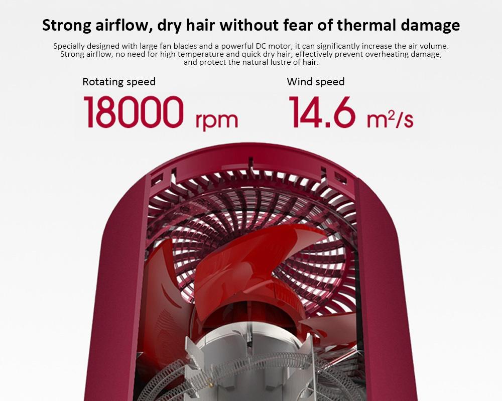 Xiaomi SOOCAS H3S Anion Hair Dryer 1800W 3 Modes Aluminum Alloy Body - White