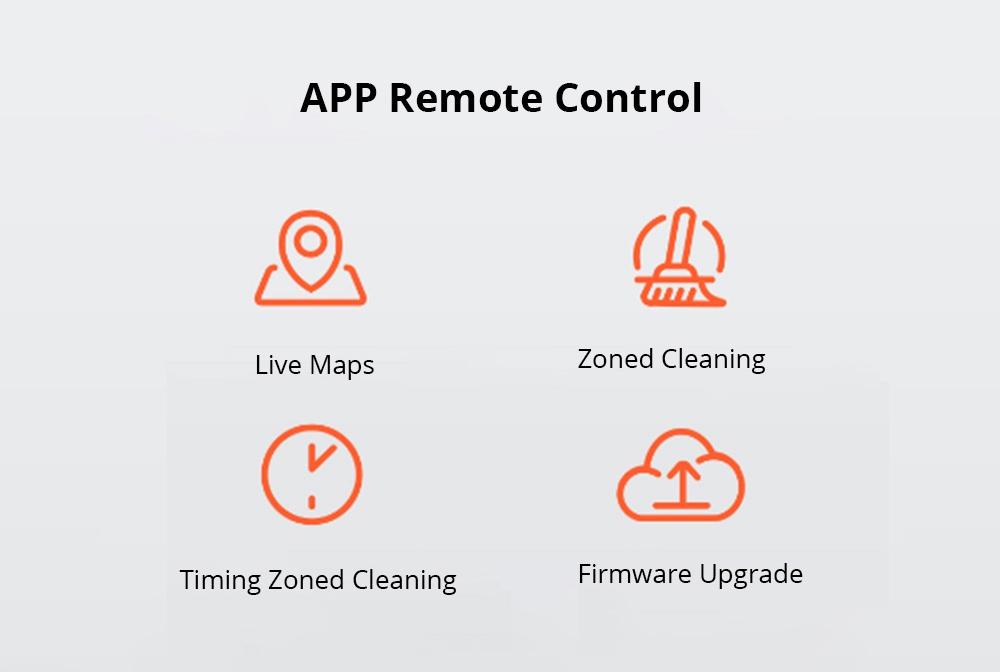 Xiaomi Mijia 1S Robot Aspirapolvere LDS + Navigazione visiva 2000Pa Aspirazione AI Image Riconoscimento APP Zoned Cleaning Parete virtuale 5200mAh - Bianco