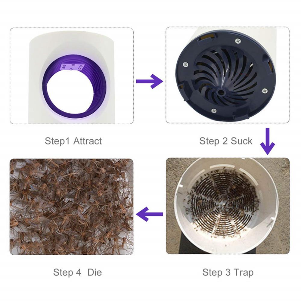 Répulsif antiparasitaire électrique anti-moustique à LED - Blanc