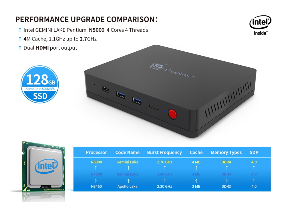 Beelink S2 Gemini Lake N5000 2.7Ghz Intel® UHD Graphics 605 8GB LPDDR4 128GB SSD Licensed Windows 10 Mini PC Dual Band WIFI Gigabit LAN Bluetooth 2.5 inch HDD Bay Support Cortana