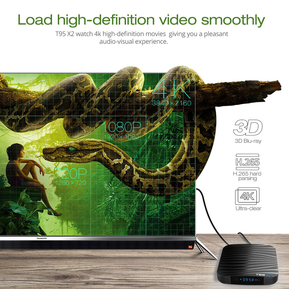 T95X2 Amlogic S905X2 Android 8.1 4GB DDR4 32GB eMMC 4K TV Box LED Display WiFi LAN USB3.0