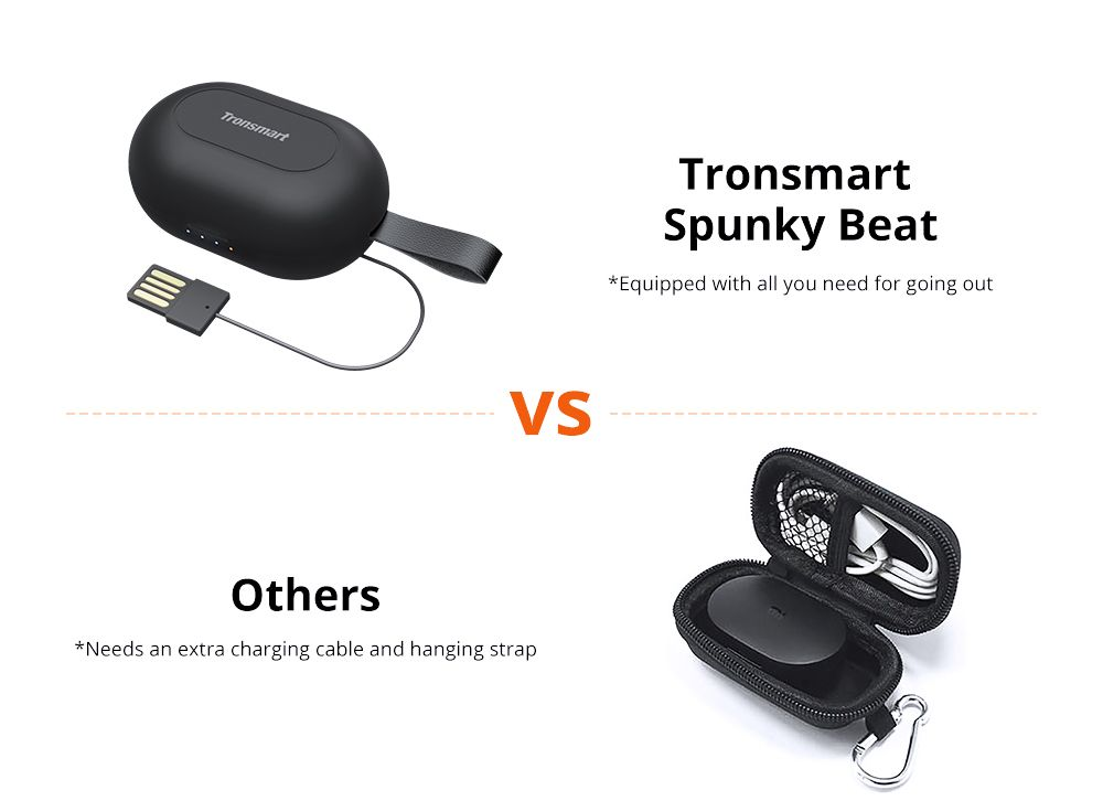 Tronsmart Spunky Beat Bluetooth 5.0 TWS CVC 8.0 Earbuds Qualcomm QCC3020 Independent Usage aptX/AAC/SBC 24H Playtime Siri Google Assistant IPX5