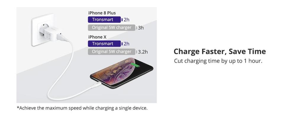 Tronsmart 2 Pack W02 Dual Port USB Wall Charger 12W VoltiQ for iPhone Xs iPad Pro Samsung - EU