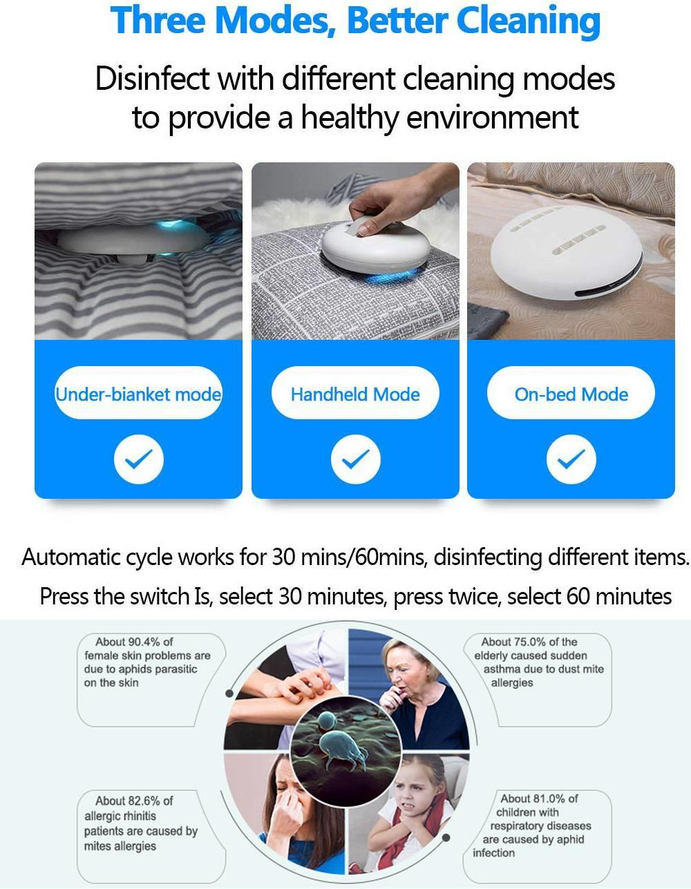 SunMan 2 Portable Smart UV-C Cleaning Robot Anti-dust Mites USB Charging Bed Robot Cleaner For Home Travel Hotel Accommodation - White