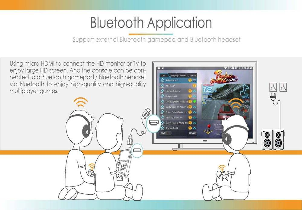 Supretro 3.5'' IPS Screen 16GB Bluetooth Android Game Console 2300+ Games Save/Read State Function WiFi HDMI USB - Blue