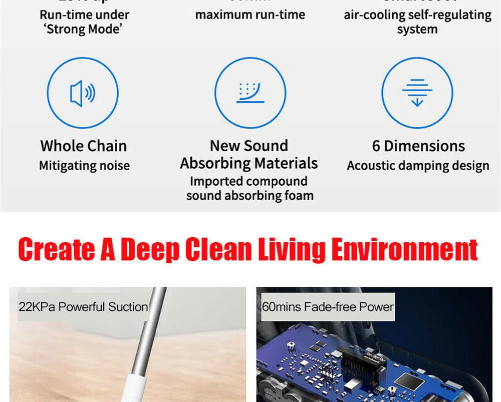 Dreame V10 Cordless Stick Vacuum Cleaner 22000Pa Suction Anti-winding Hair Mite Cleaning 60 Minutes Run Time Global Version - White