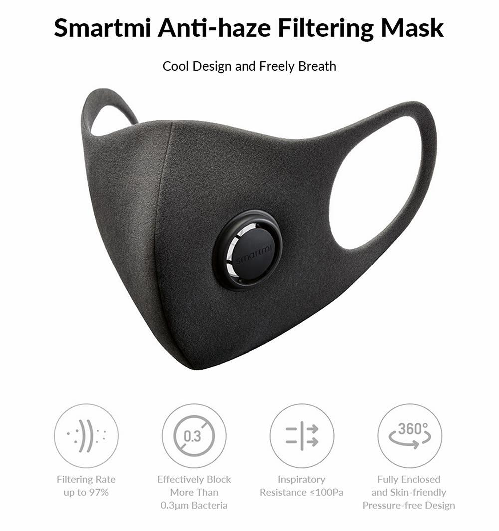 1PC Smartmi KN95 Face Mask with Breathing Valve Professional Protective Face Cover FFP2 for Anti Haze PM2.5 Dust Size M - Black