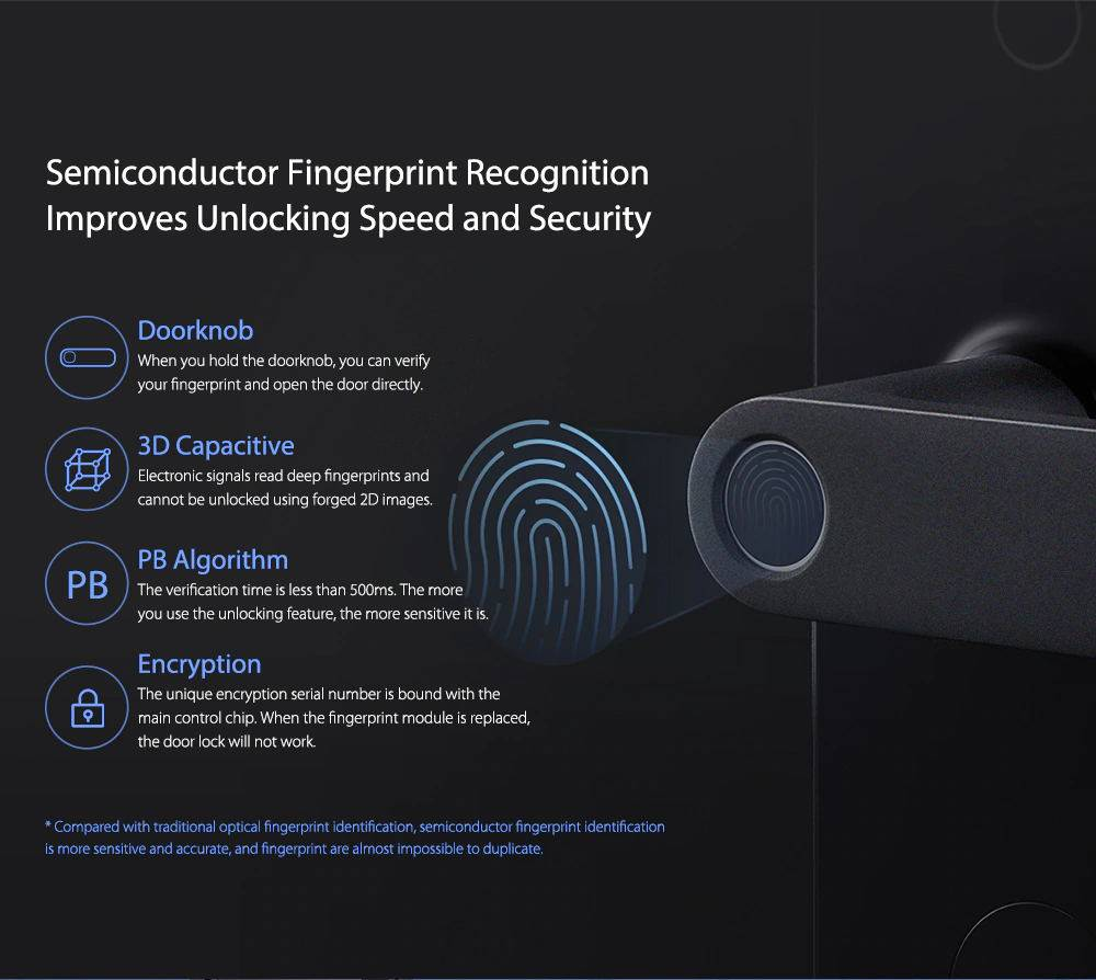 Aqara N100 Smart Door Lock Supports Fingerprint Password Bluetooth Unlock Works with Mijia Apple HomeKit From Xiaomi Youpin - Black