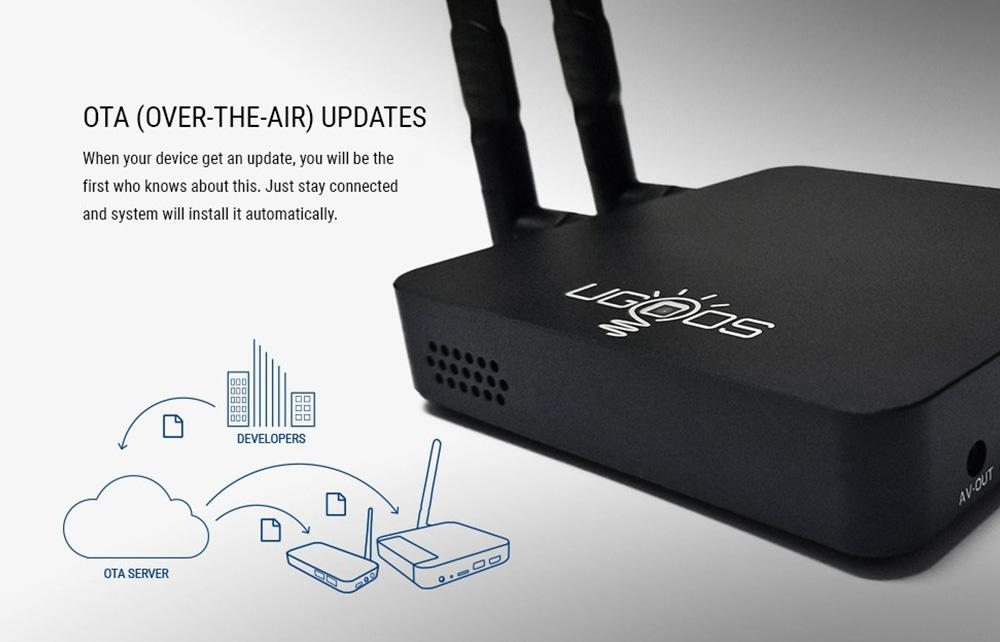 UGOOS AM6 Plus Amlogic S922XJ 4GB/32GB Android 9.0 4K TV BOX Wake Up on LAN with 2.4G+5G MIMO WIFI 1000M LAN Bluetooth 5.0 HDMI 2.1 USB 3.0 - Black