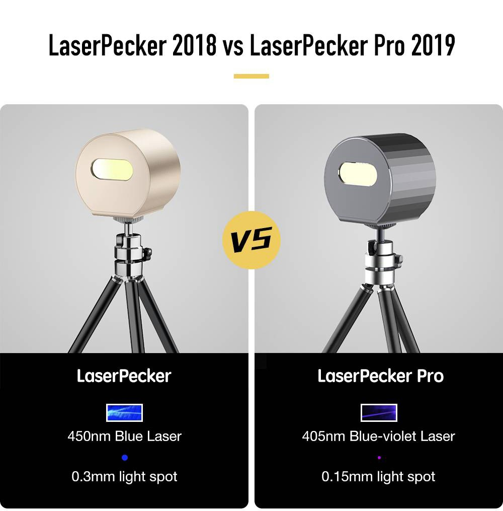 LaserPecker Pro Portable Handheld Intelligent Laser Engraver Autofocusing Folding Smart Control Professional - Grey