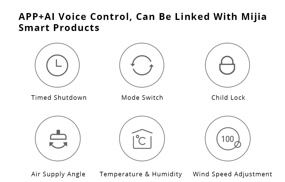 Zhimi Wireless DC Frequency Conversion Floor Fan 3 Sterilization Anion 33.6Wh Lithium Battery 20 Hours Runtime 100 Wind Speeds APP AI Voice Control Low Noise From Xiaomi Youpin - White