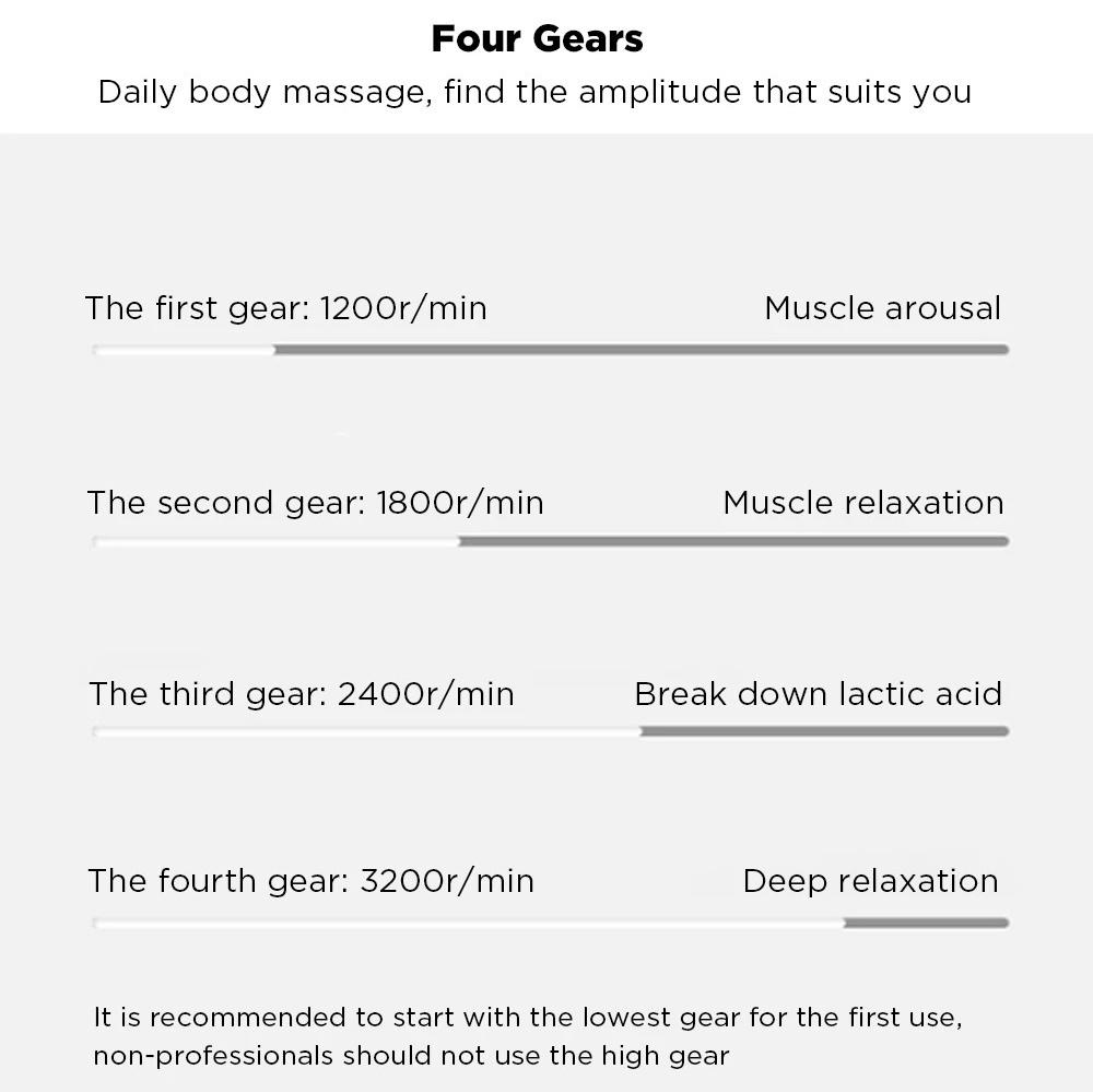 مسدس فاشية صغير محمول باليد ، مسدس تدليك العضلات ميريديان عمق الاسترخاء للياقة البدنية والصدمات أداة العلاج الطبيعي للتنحيف وتشكيل الجسم وتخفيف الآلام - أسود