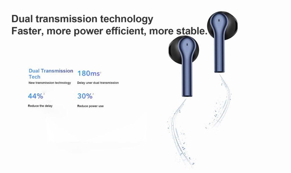 VIVO TWS Earphones Qualcomm QCC5126 aptX AAC Deep Bass CVC Noisce Reduction - White