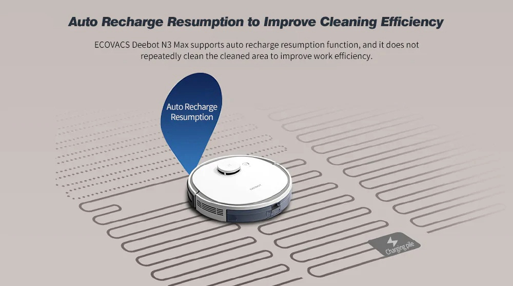 ECOVACS Deebot N3 Max Laser Robot Vacuum Cleaner with Mop APP Control Home Cleaning Sweeping Machine Voice Control Support Alexa Google EU Version - White