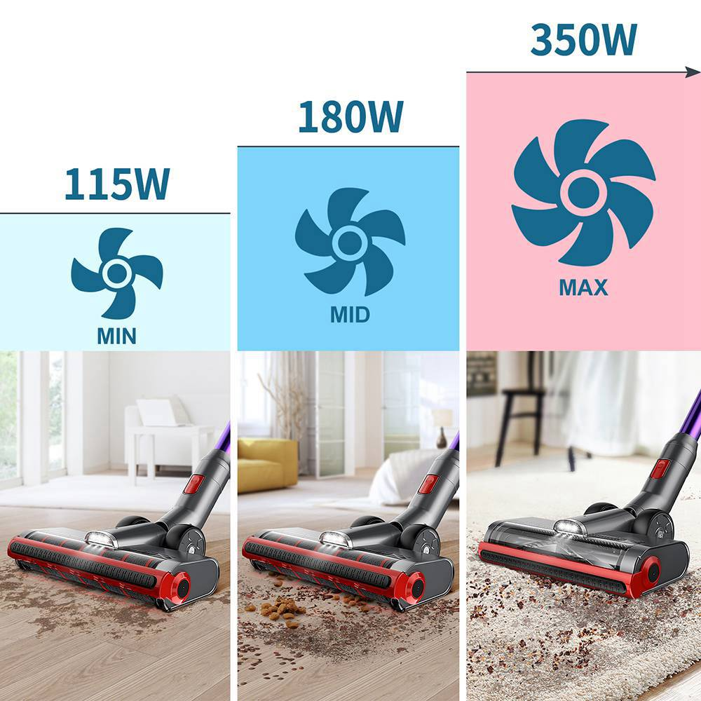 JASHEN V16 Cordless Vacuum Cleaner, 350W Strong Suction Stick Vacuum Ultra-Quiet Handheld Cordless Vacuum Wall Mounted Dual Charging for Carpet Hardwood Floor Rug Pet Hair - Purple
