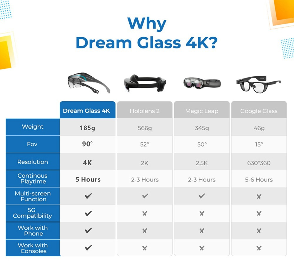 Dream Glass 4K Portable AR Virtual Smart Glasses 200-inch 3D Screen 32GB ROM 8000 mAh Battery Private Cinema Connected to Smartphone Tablet Game Console - Black