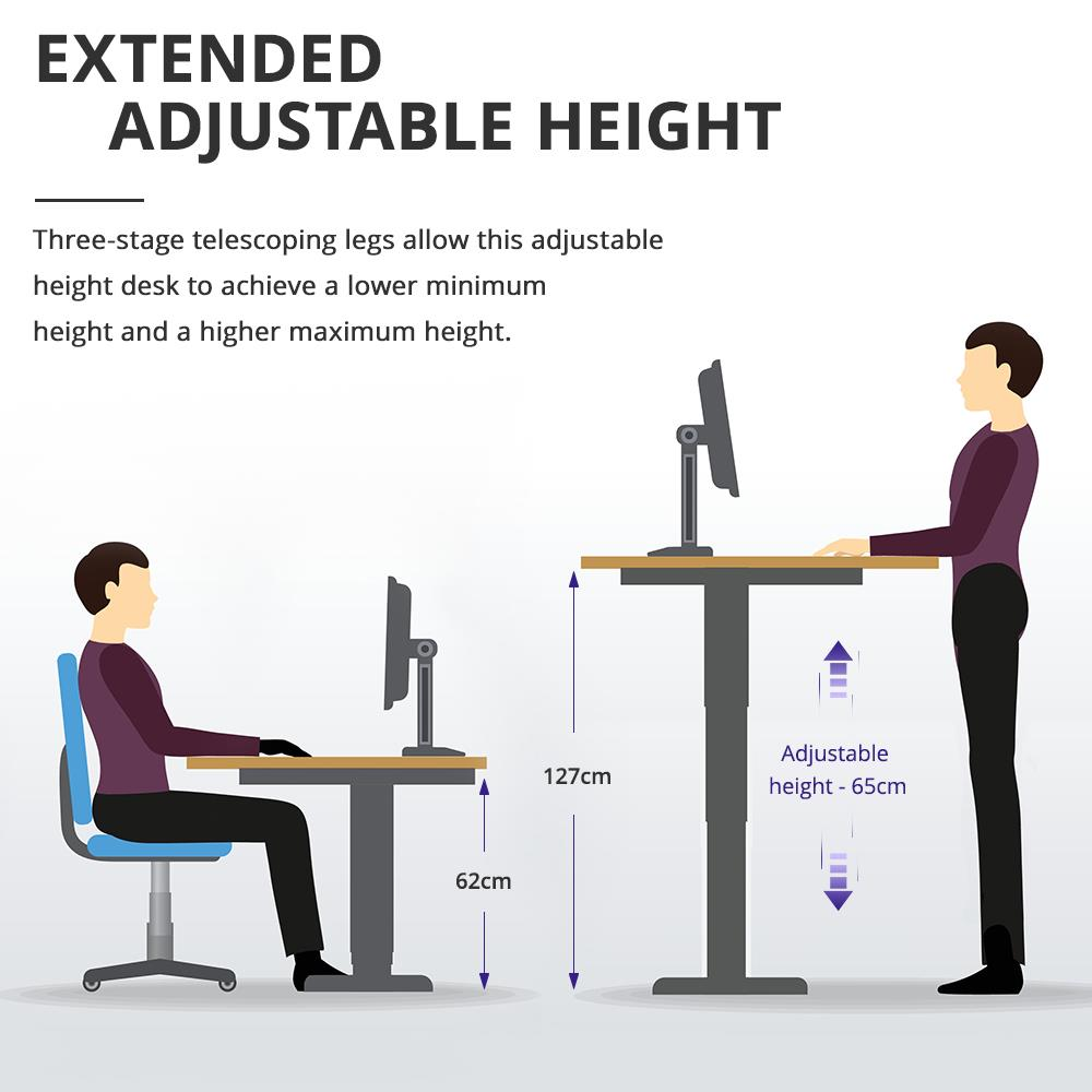 ACGAM ET225E Electric Dual-motor Three-stage Legs Standing Desk Frame Workstation, Ergonomic Height Adjustable Desk Base White (Frame Only)