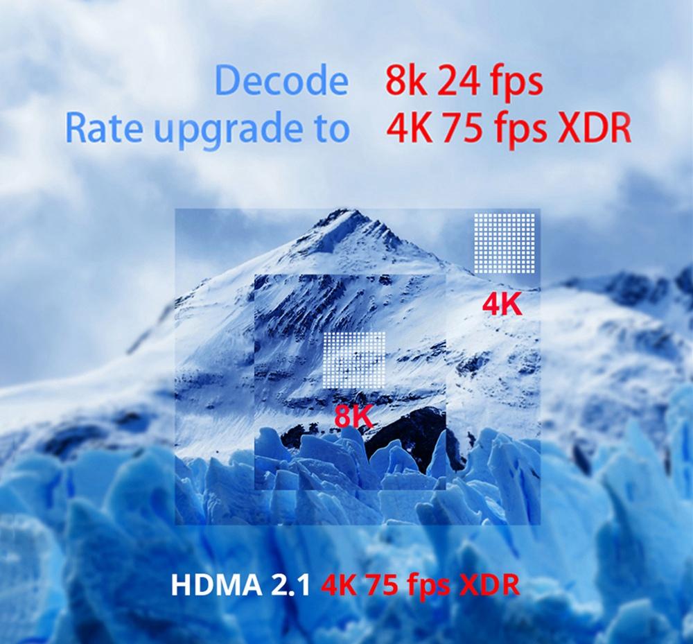 A95X F4 Android 11.0 Amlogic S905X4 2GB / 16GB TV BOX RGB Light 2.5G + 5G WIFI Bluetooth 4.2 8K HDR