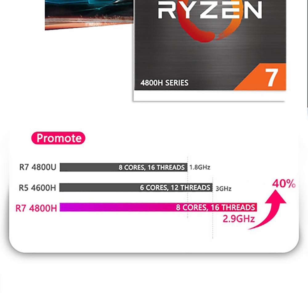"""מחשב נייד KUU G3 Pro 15.6 """"מסך IPS AMD Ryzen R7 4800H 16GB DDR4 RAM 512GB SSD AMD Radeon Graphics 48Wh קיבולת סוללה Windows 10 האיחוד האירופי - כסף"""