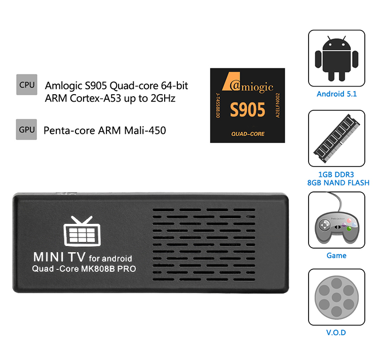 MK808B Pro 4K TV Dongle Amlogic S905 64Bit Quad Core Android 5.1 Mini PC 1G/8G WIFI H.265 HW Decoding Bluetooth DLNA Miracast - Black